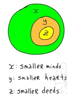 small-minds-smaller-hearts